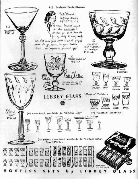 ... tableware at low prices thereby Libbey Ads  sc 1 st  National Depression Glass Association & NDGA - Rainbow Review Glass Journal - February 1979